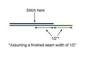 single stitch explanation